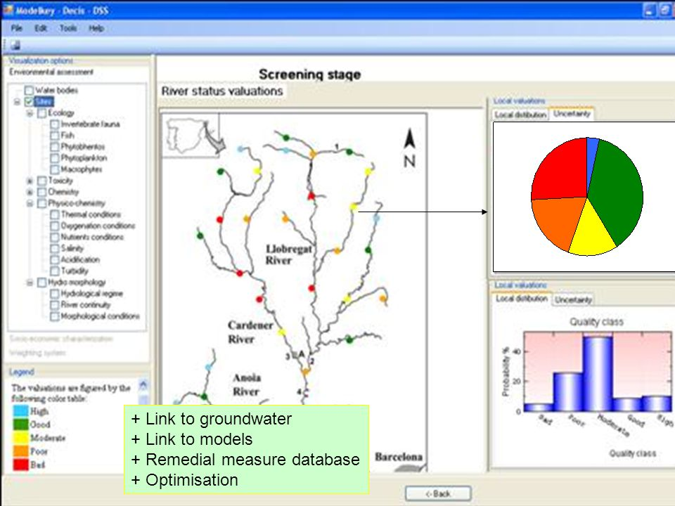 + Link to groundwater + Link to models + Remedial measure database + Optimisation