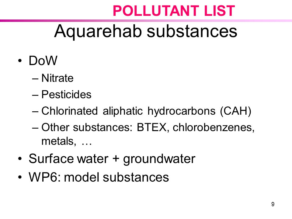 Aquarehab substances POLLUTANT LIST DoW Surface water + groundwater