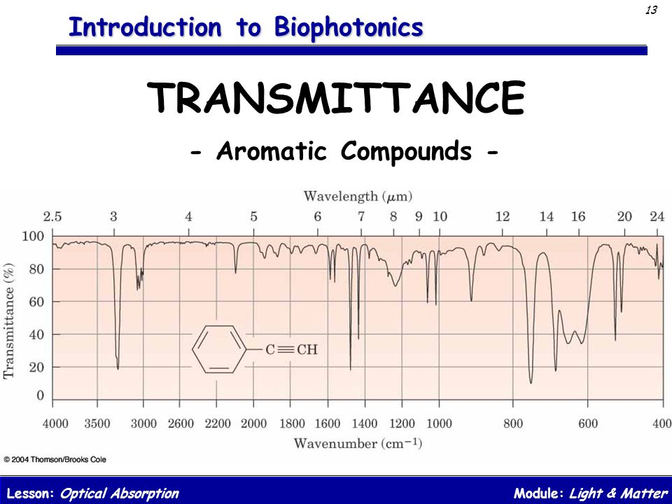 TRANSMITTANCE - Aromatic Compounds -