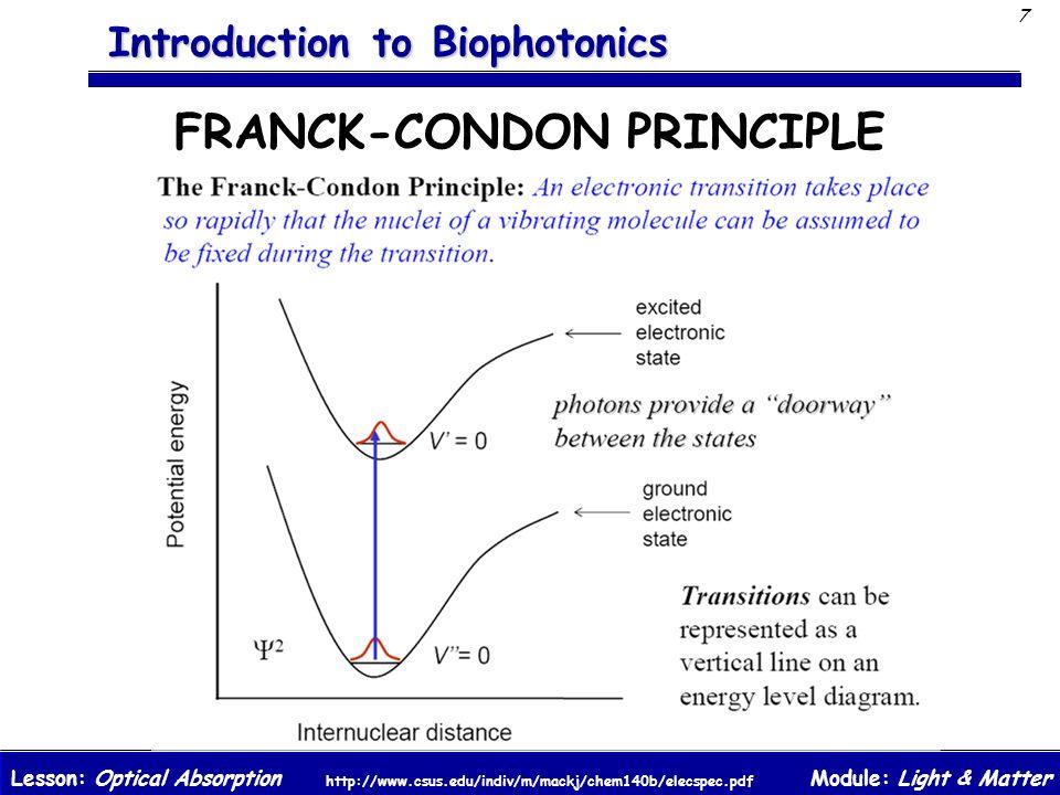 FRANCK-CONDON PRINCIPLE