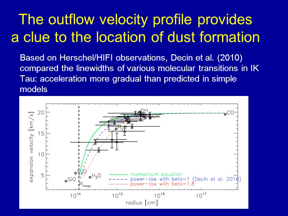 The outflow velocity profile provides a clue to the location of dust formation
