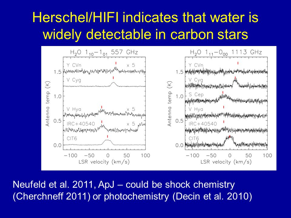 Herschel/HIFI indicates that water is widely detectable in carbon stars