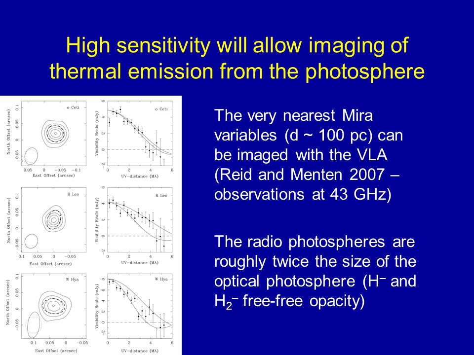 High sensitivity will allow imaging of thermal emission from the photosphere