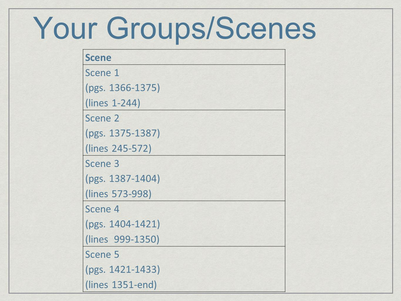 Your Groups/Scenes Scene Scene 1 (pgs. 1366-1375) (lines 1-244)