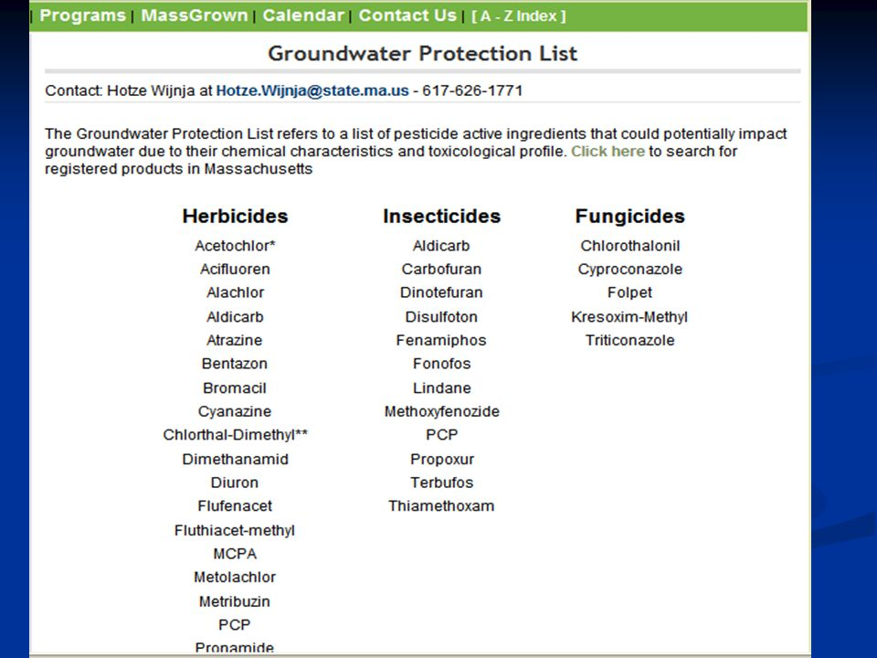 Groundwater Protection List