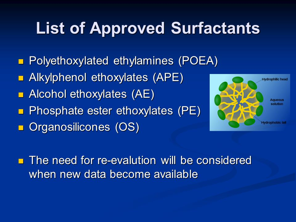 List of Approved Surfactants