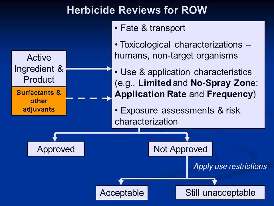 Herbicide Reviews for ROW