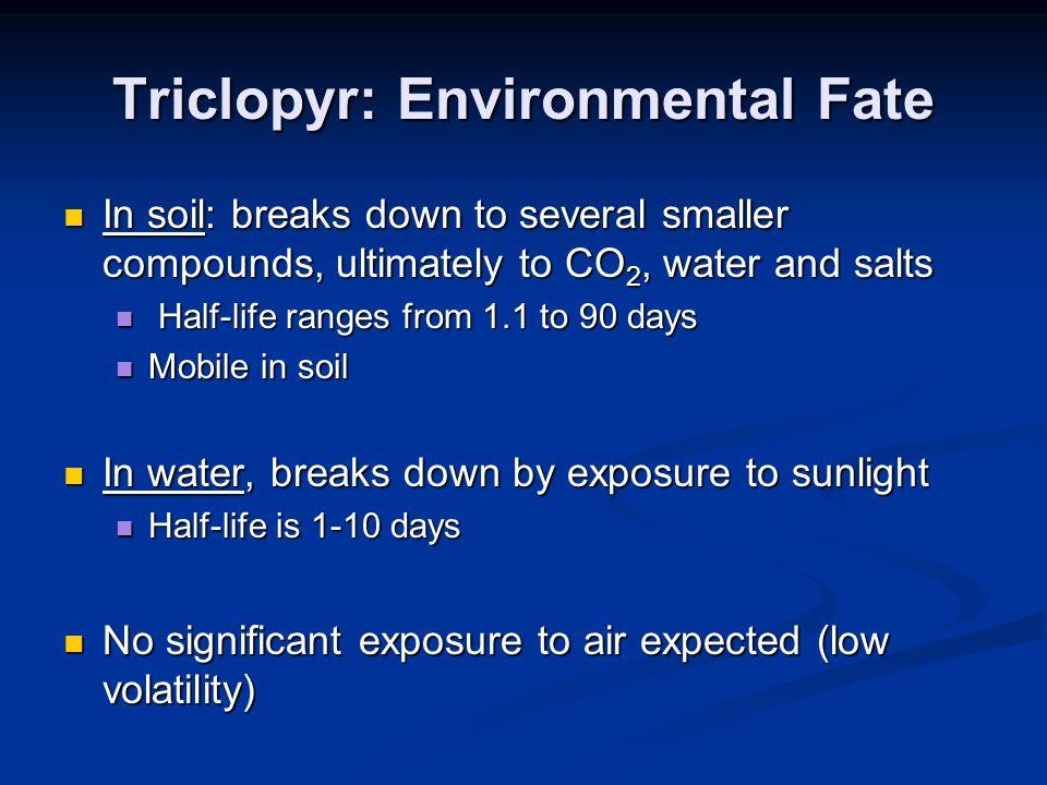 Triclopyr: Environmental Fate