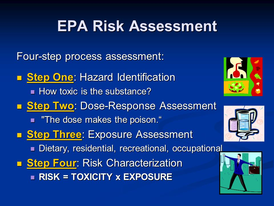 EPA Risk Assessment Four-step process assessment: