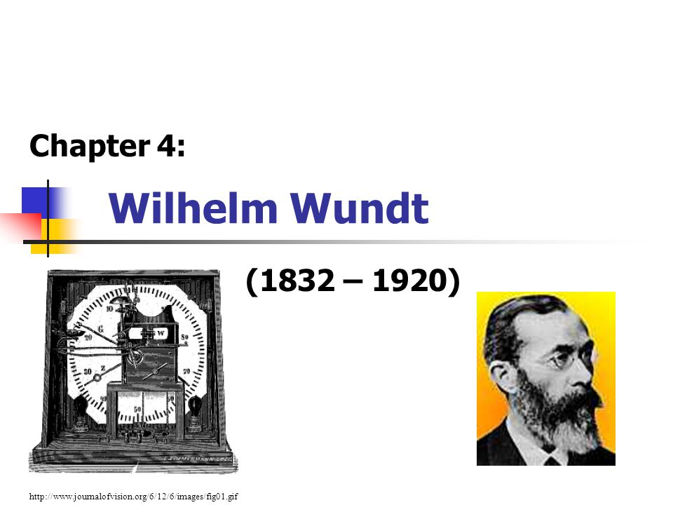 Wilhelm Wundt Chapter 4: (1832 – 1920)
