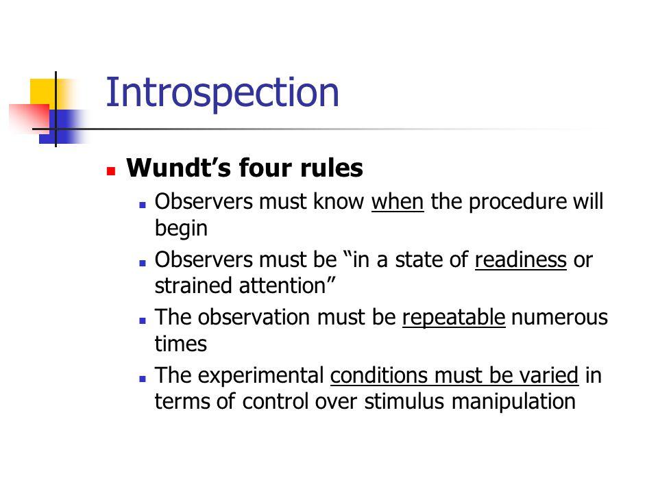 Introspection Wundt's four rules