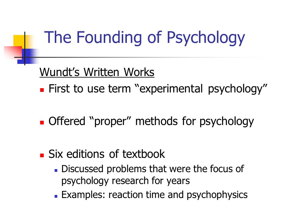 The Founding of Psychology