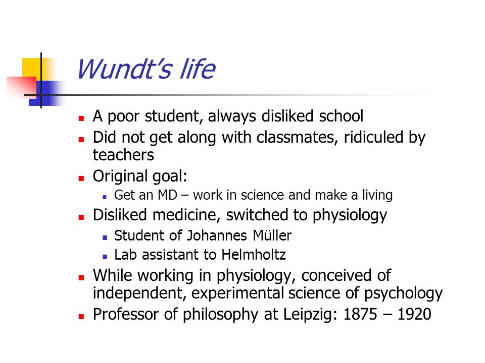 Wundt's life A poor student, always disliked school