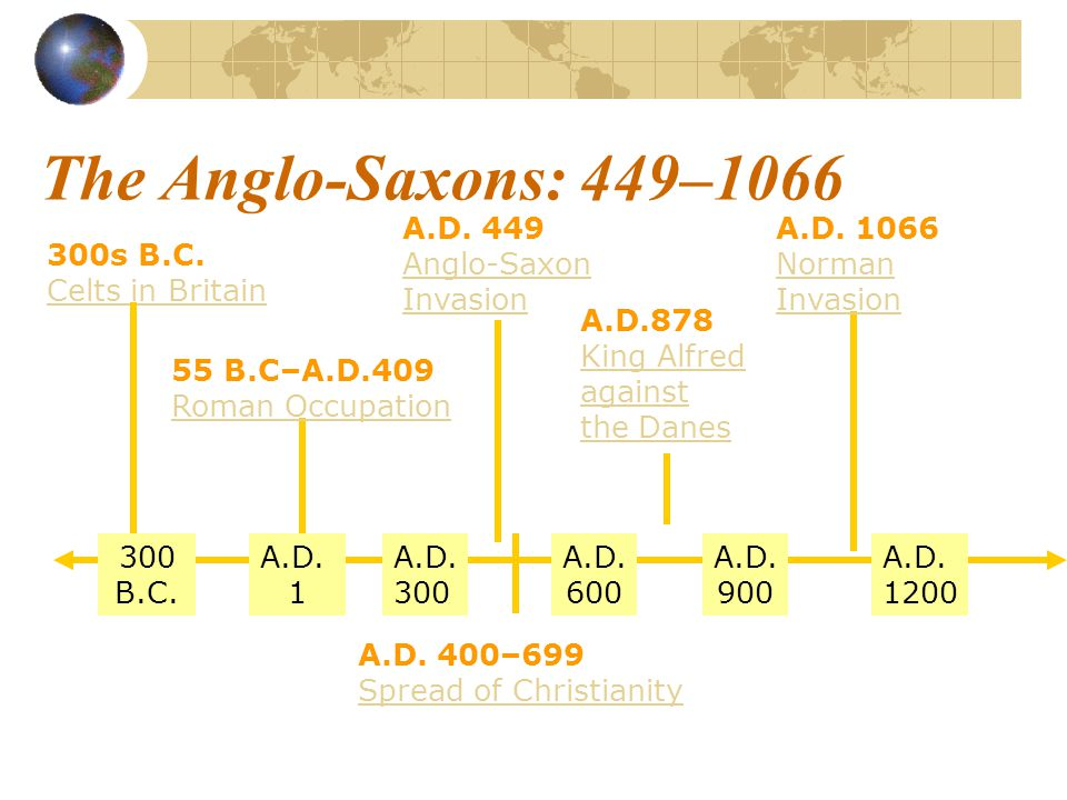 The Anglo-Saxons: 449–1066 A.D. 449 Anglo-Saxon Invasion A.D. 1066