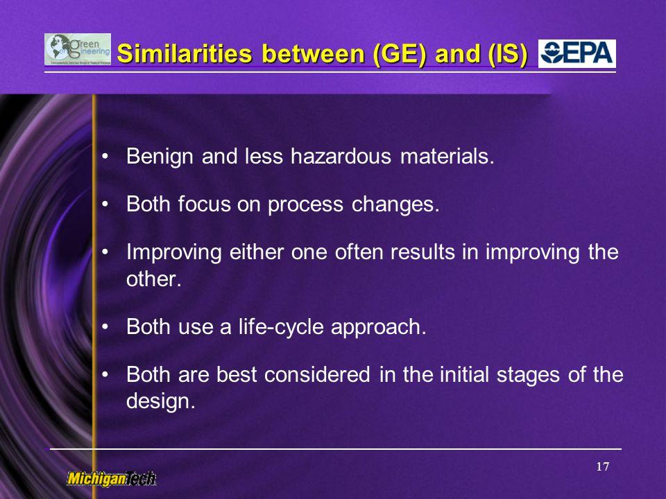 Similarities between (GE) and (IS)