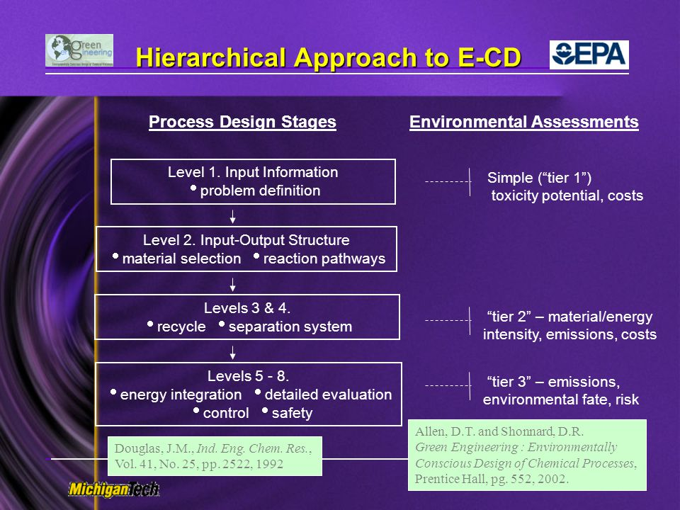 Hierarchical Approach to E-CD
