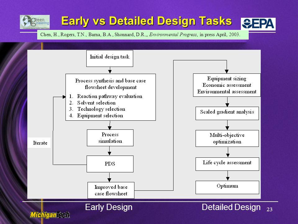 Early vs Detailed Design Tasks