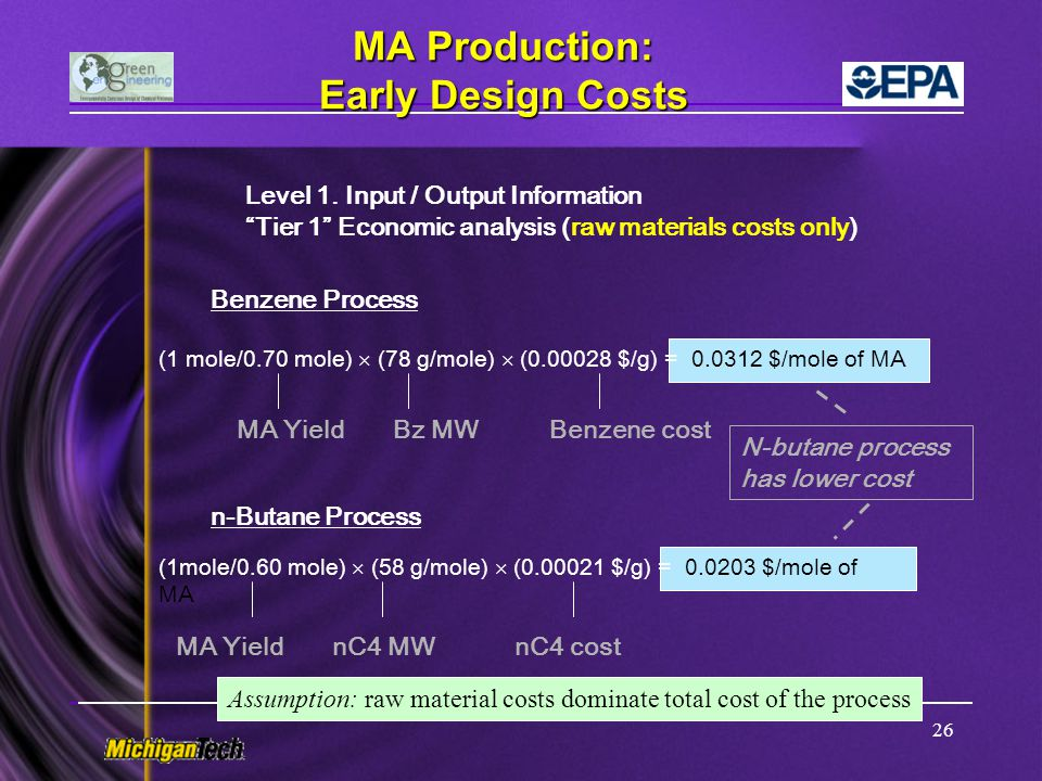 MA Production: Early Design Costs