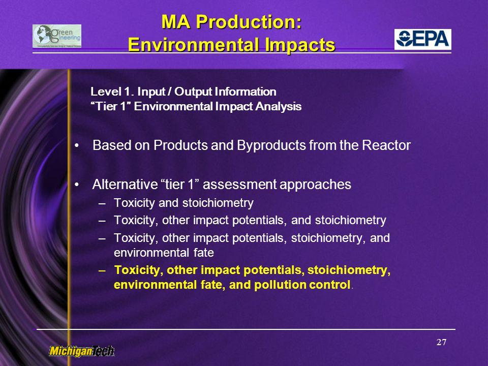 MA Production: Environmental Impacts