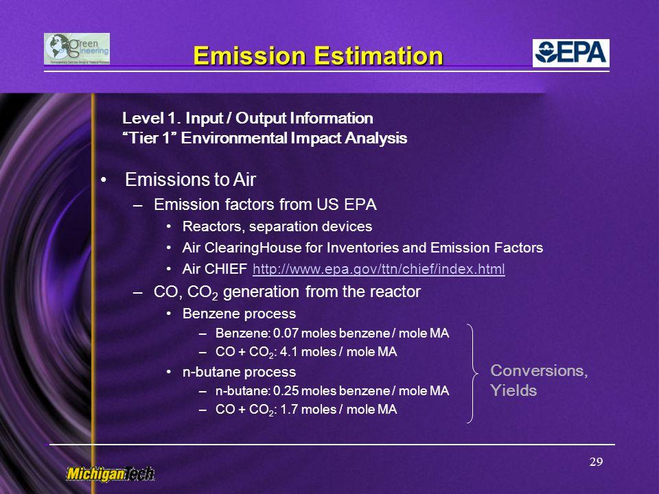 Emission Estimation Emissions to Air