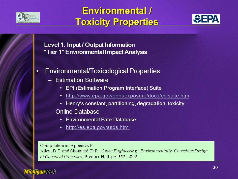 Environmental / Toxicity Properties