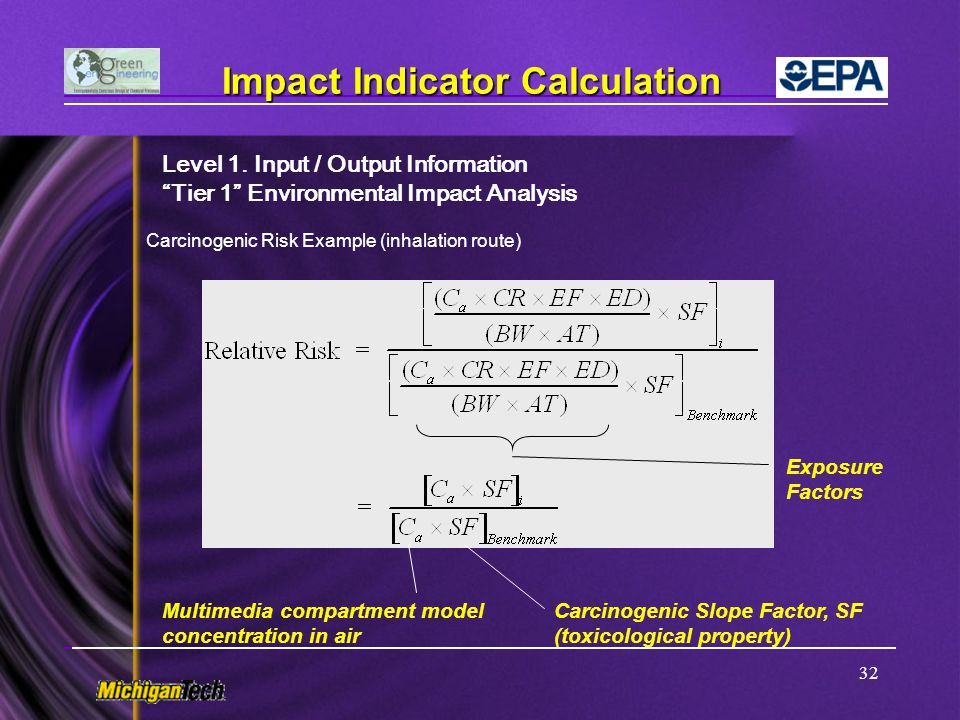 Impact Indicator Calculation