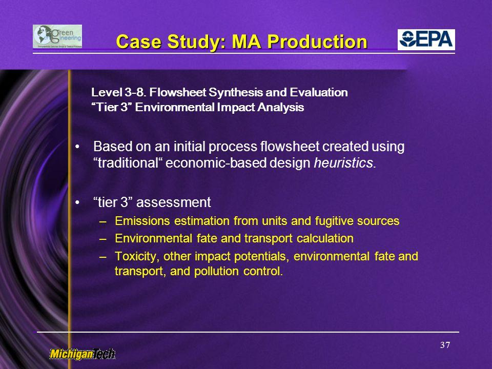Case Study: MA Production
