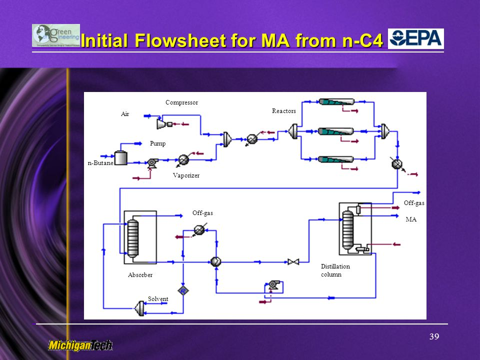 Initial Flowsheet for MA from n-C4