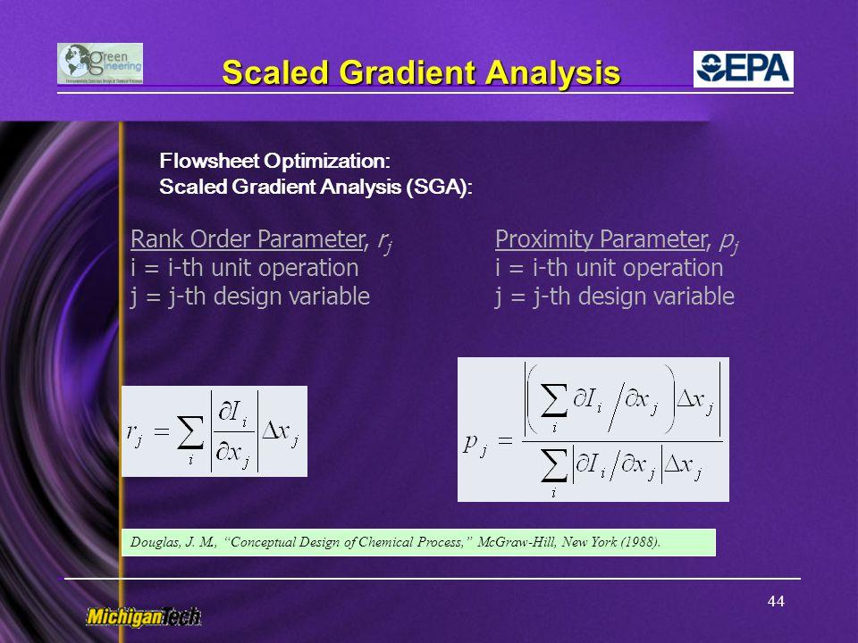 Scaled Gradient Analysis