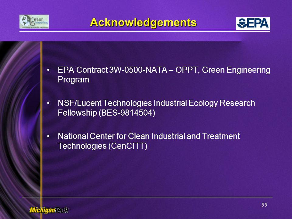 Acknowledgements EPA Contract 3W-0500-NATA – OPPT, Green Engineering Program.