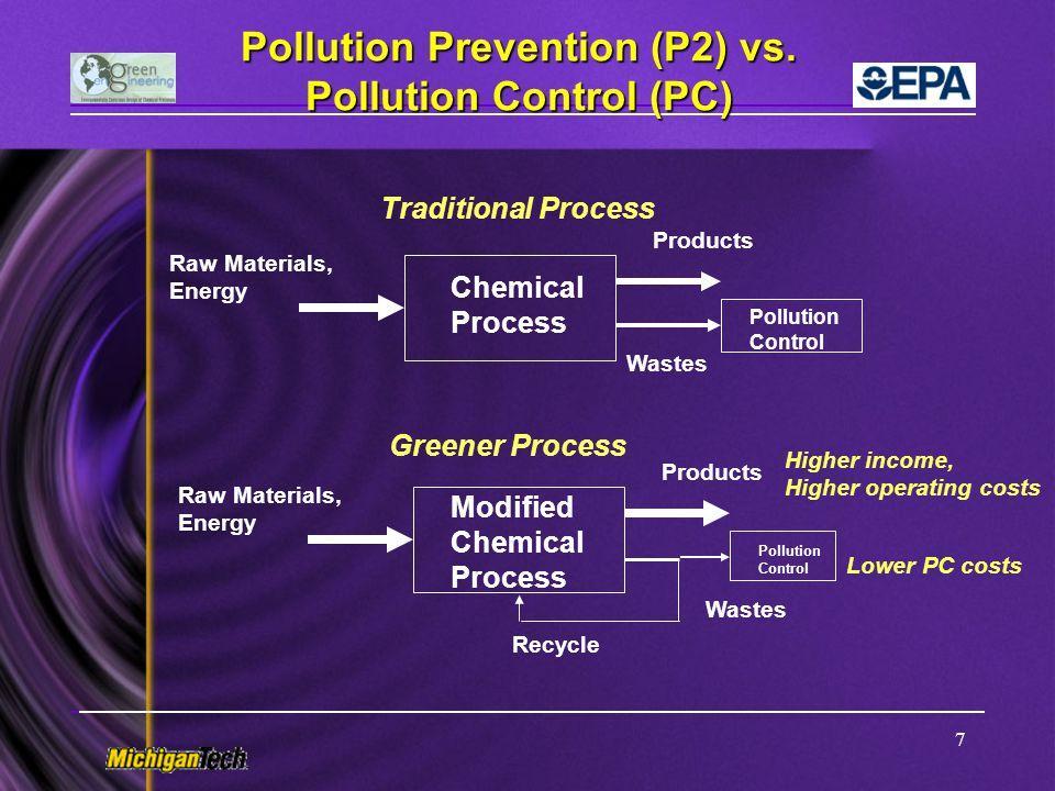Pollution Prevention (P2) vs. Pollution Control (PC)