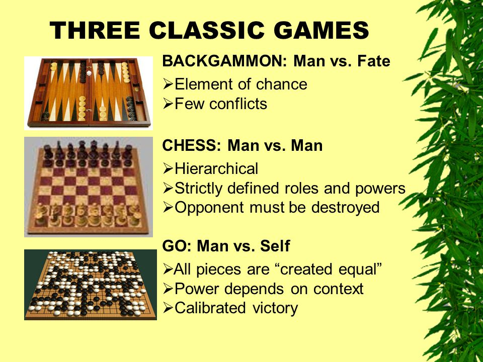 THREE CLASSIC GAMES BACKGAMMON: Man vs. Fate Element of chance