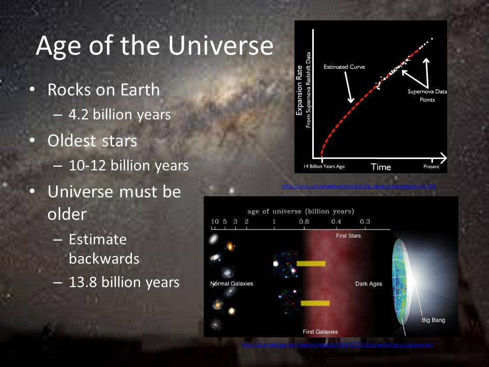 Age of the Universe Rocks on Earth Oldest stars Universe must be older