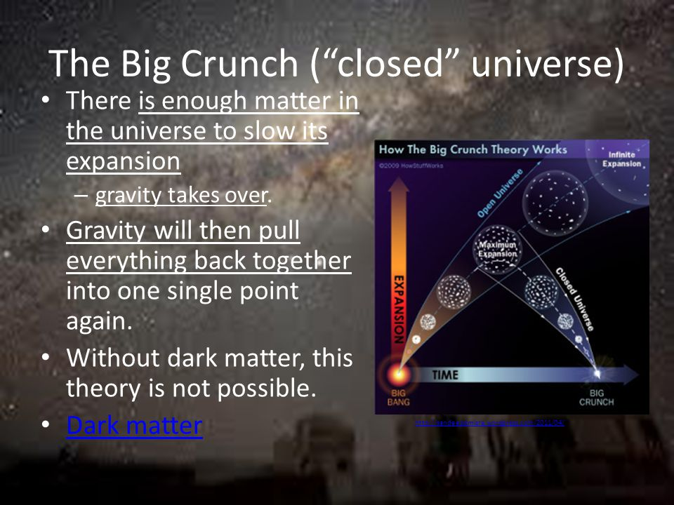 The Big Crunch ( closed universe)