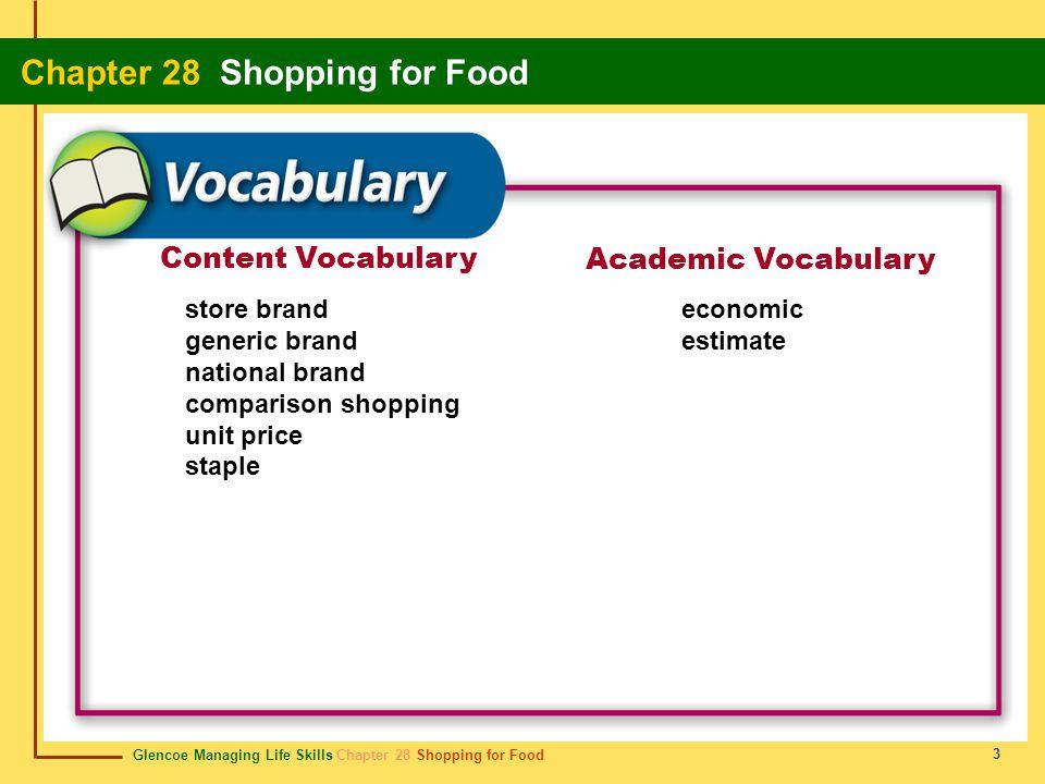 Content Vocabulary Academic Vocabulary store brand generic brand