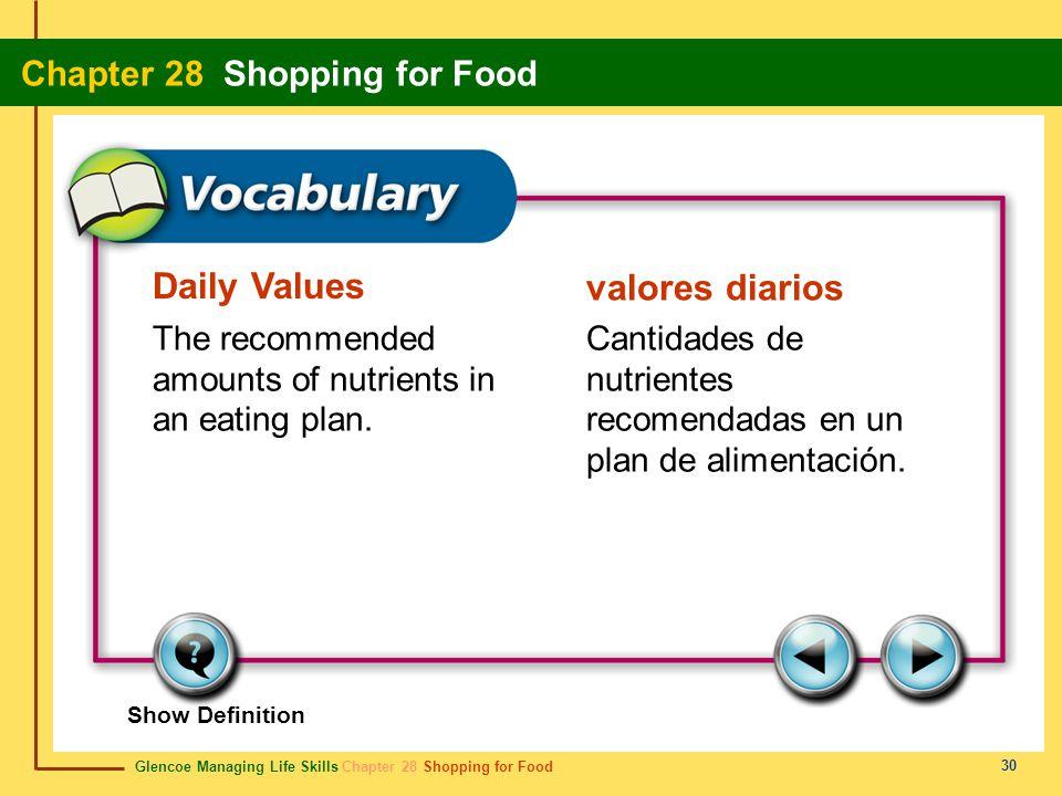 Daily Values valores diarios