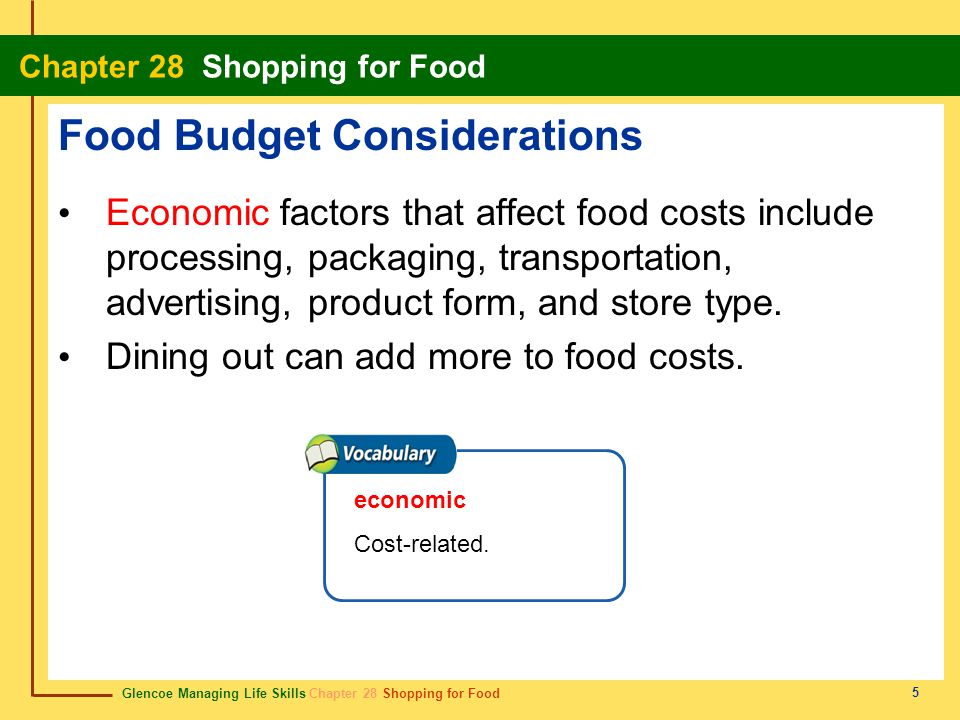 Food Budget Considerations