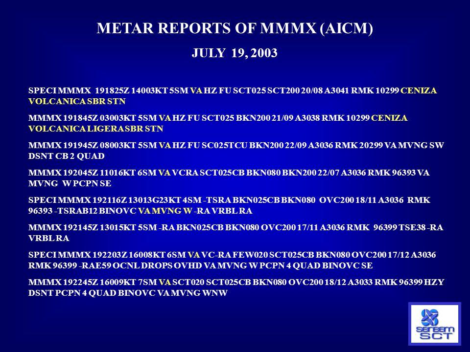 METAR REPORTS OF MMMX (AICM)