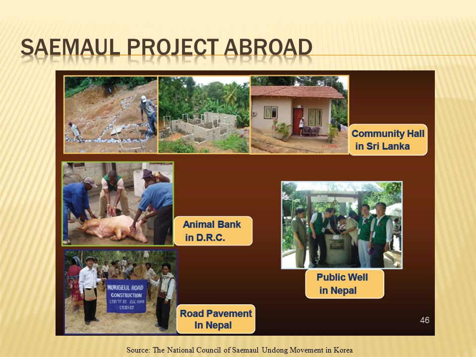 Saemaul project abroad