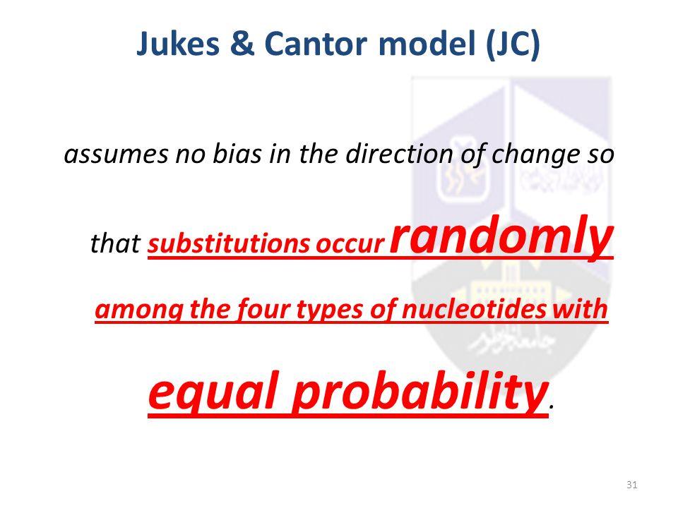 Jukes & Cantor model (JC)