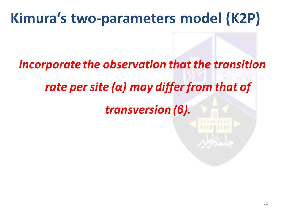 Kimura's two-parameters model (K2P)