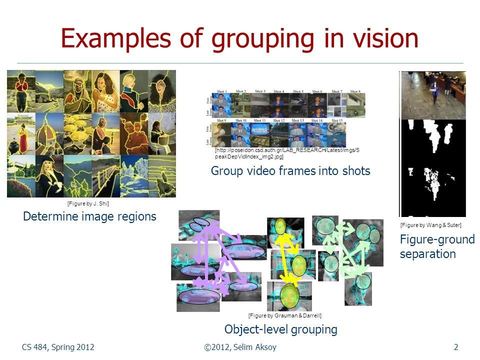 Examples of grouping in vision