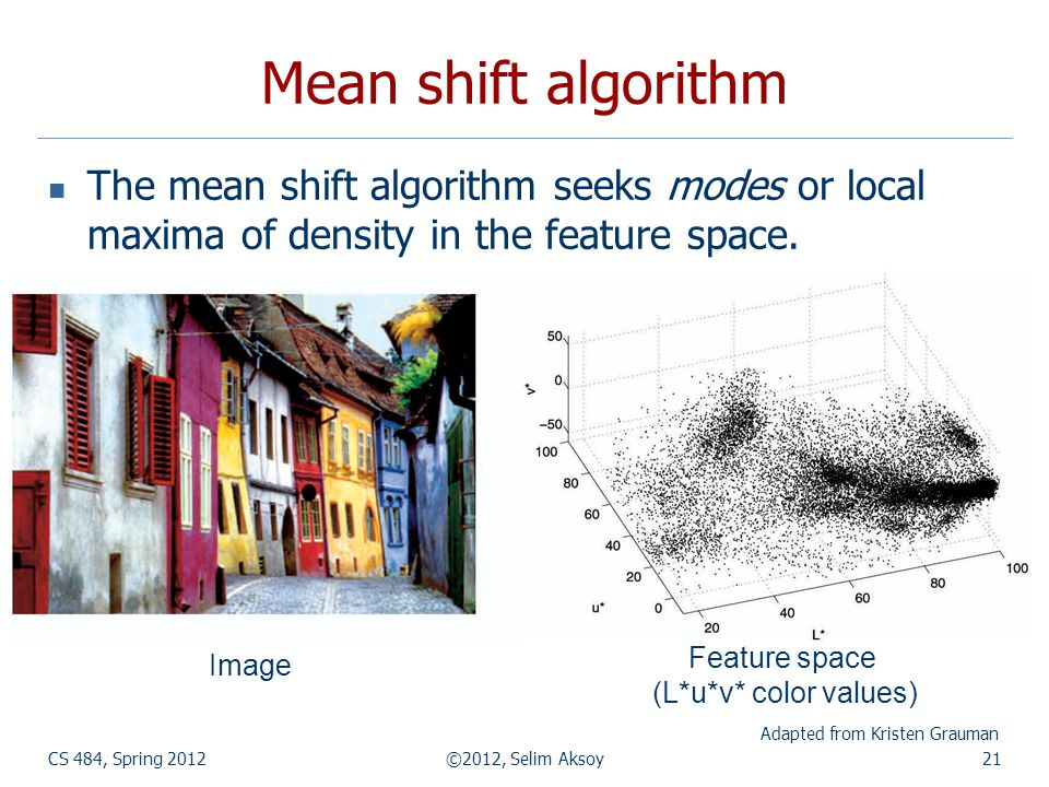 Mean shift algorithm The mean shift algorithm seeks modes or local maxima of density in the feature space.