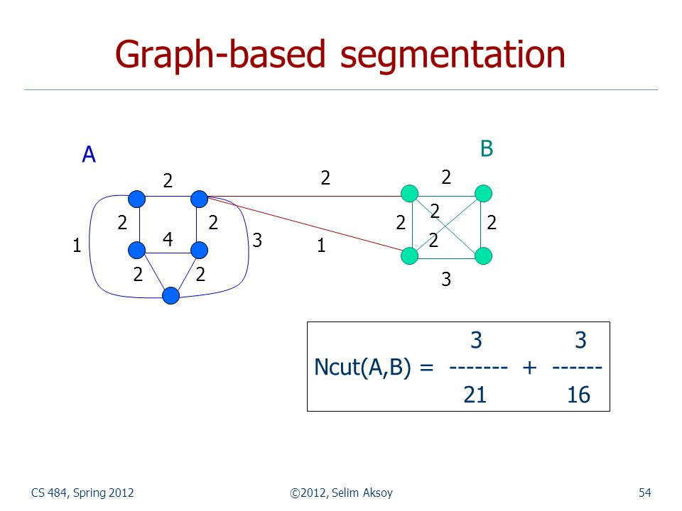 Graph-based segmentation
