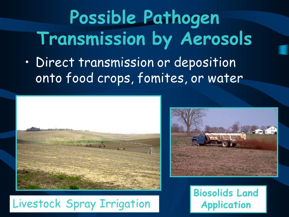 Possible Pathogen Transmission by Aerosols