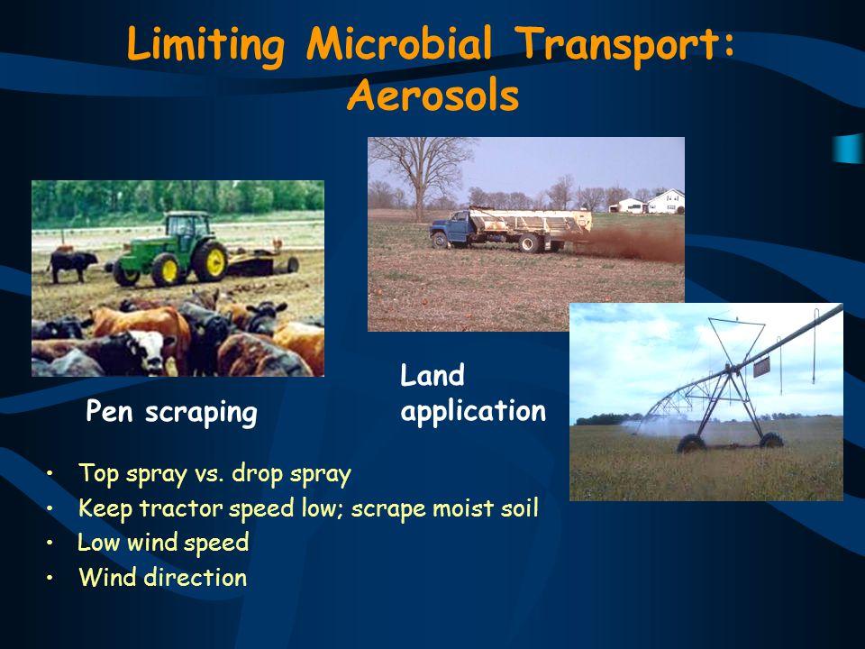 Limiting Microbial Transport: Aerosols