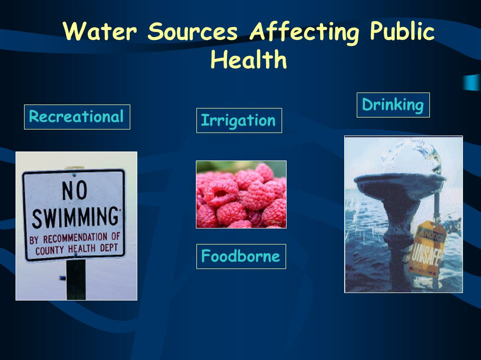 Water Sources Affecting Public Health