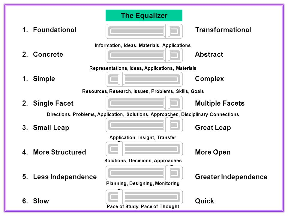 The Equalizer Foundational Transformational Concrete Abstract