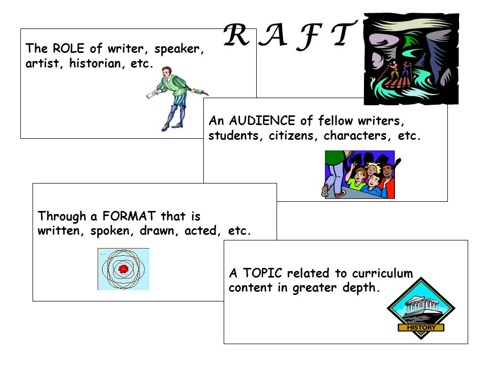 R A F T The ROLE of writer, speaker, artist, historian, etc.