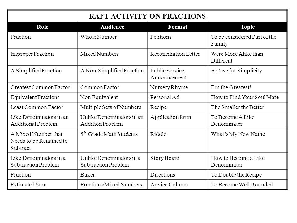 RAFT ACTIVITY ON FRACTIONS